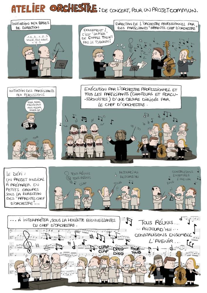 ATELIER chef-orchestre